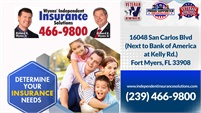 Independent Insurance Solutions - Richard Wynns